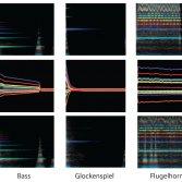 Google ha sviluppato un progetto per creare suoni mai ascoltati prima
