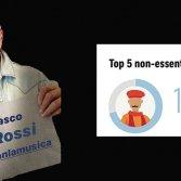 """Vasco Rossi solidale, a fianco uno screenshot dal sondaggio del """"Sunday Times"""""""