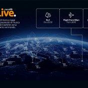 tecnologia, GoLive