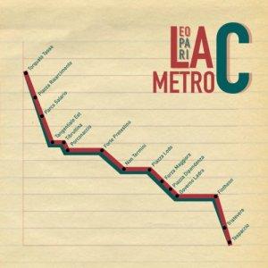 album La Metro C - Leo Pari