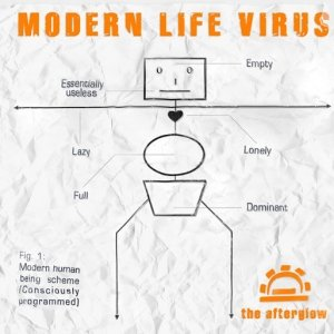 album Modern Life Virus - The Afterglow