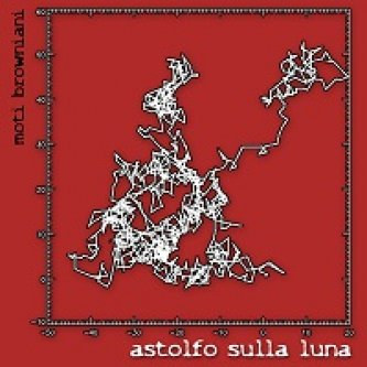 Copertina dell'album Moti Browniani, di Astolfo Sulla Luna