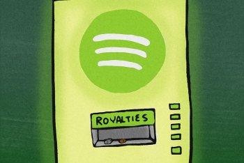 Le royalty di Spotify